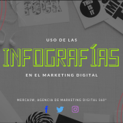 infografia-marketing-digital-contenido-redaccion-agencia-merca3w